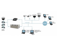 Low voltage Services, CCTV cameras Networking systems